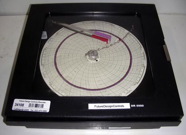 Future Design Controls DR5000-1600-210 Recorder