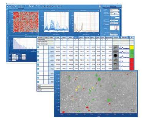 HORIBA Scientific New Enhanced ParticleFinder Module for the LabSpec 6 Spectroscopy Suite