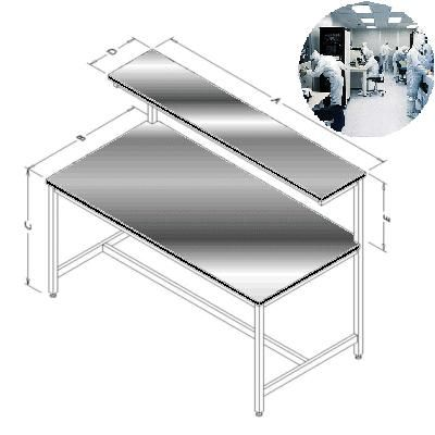 Class 100 Cleanroom Workstations & Tables From RDM