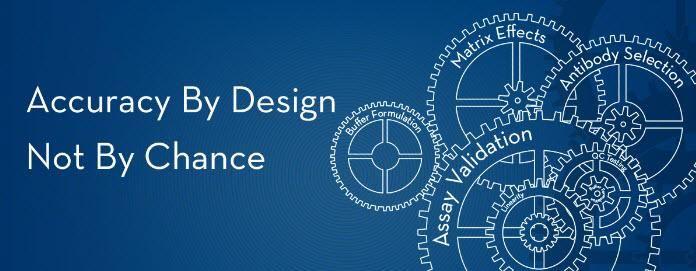 R&D Systems: Human XL Cytokine Discovery Luminex High Performance Assay