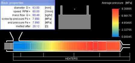 Accelerating Polymer Process Development