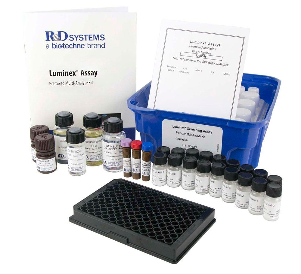R&D Systems: Human Luminex Assay