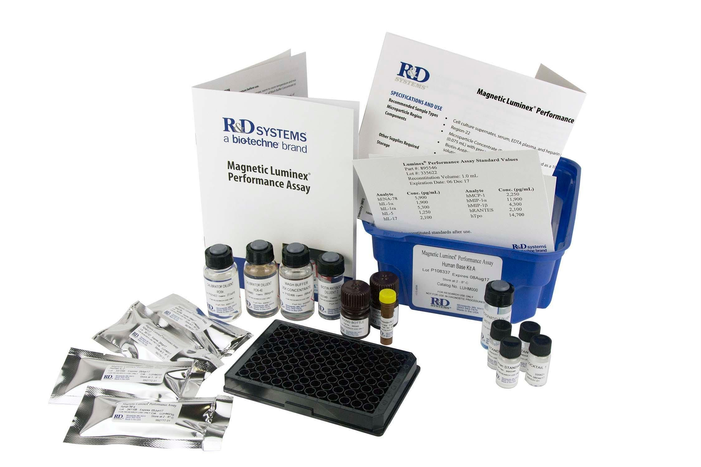 R&D Systems: Human CCL4/MIP-1 beta Magnetic Luminex Performance Assay