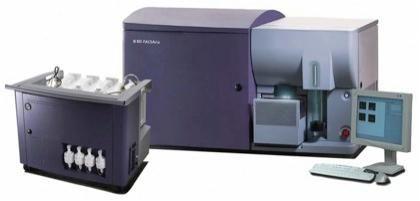 BD FACSAria IIu Flow Cytometer - Certified with Warranty