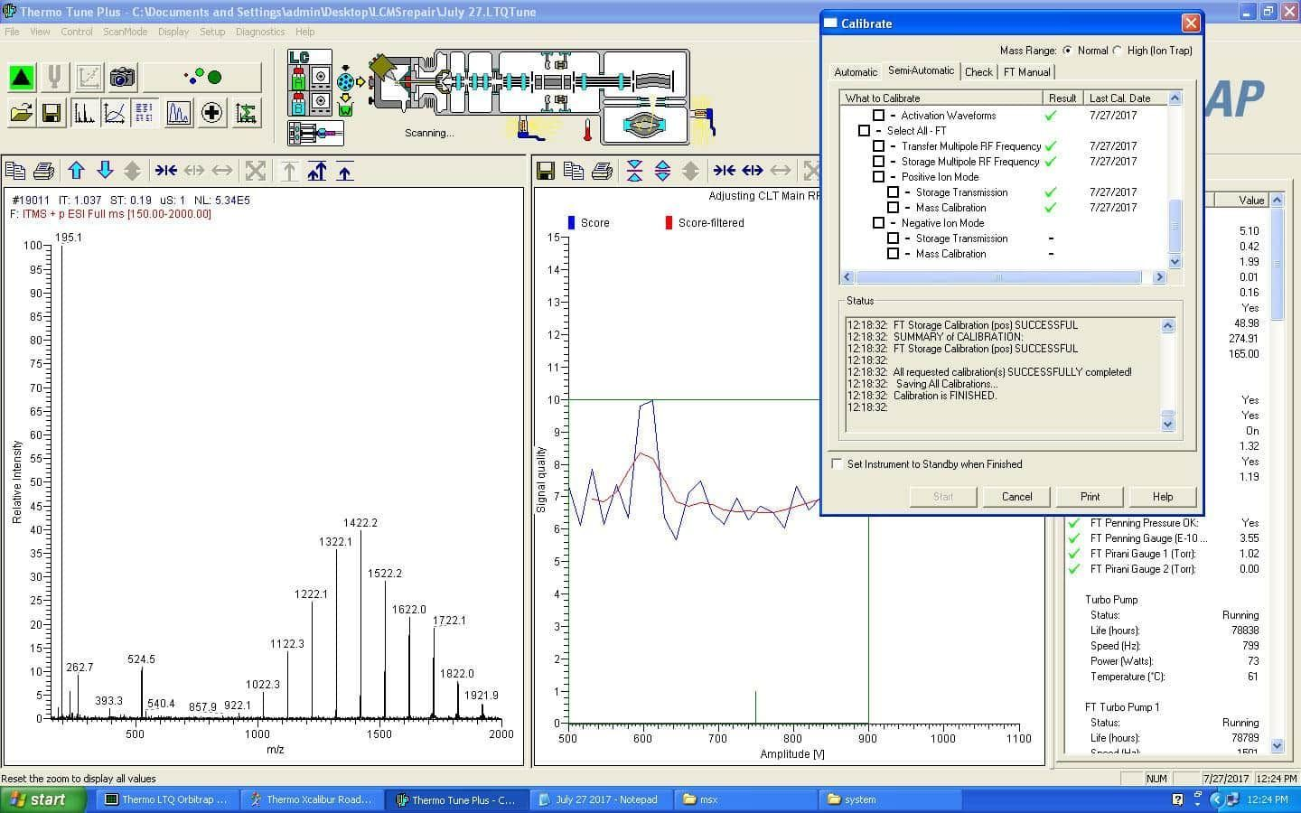 Thermo Fisher Scientific LTQ Orbitrap with LTQ Mass Spectrometer