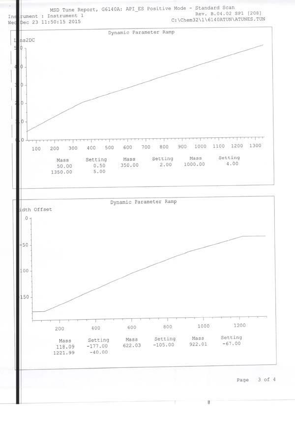 Agilent G6140A  Quadrupole LC/MS with Agilent 1200 Series HPLC System