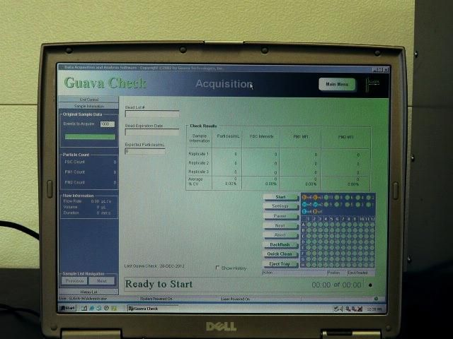 ~ Guava PCA-96 Flow Cytometer with Computer and Software