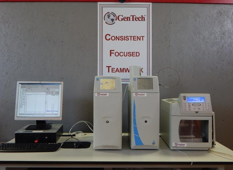 Dionex Anion & Cation Detection Ion Chromatography System