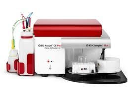 BD Accuri C6 Plus with Autosampler - Certified with Warranty