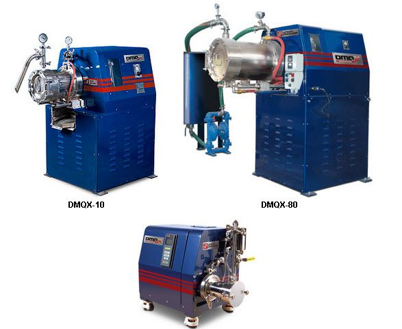 DMQX Horizontal Bead Milling Systems