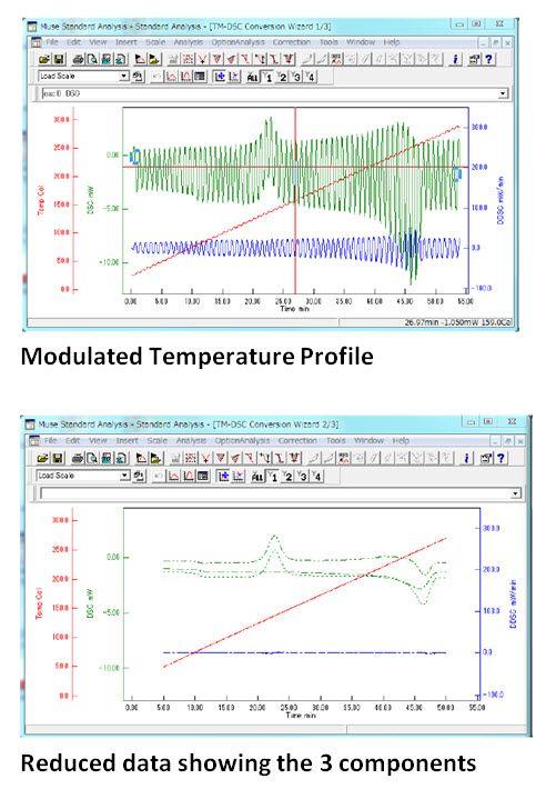 RT Instruments Introduces TM-DSC