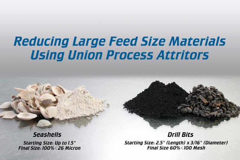 Union Process Develops Attritors To Handle Dry Milling of Coarse Sized Materials