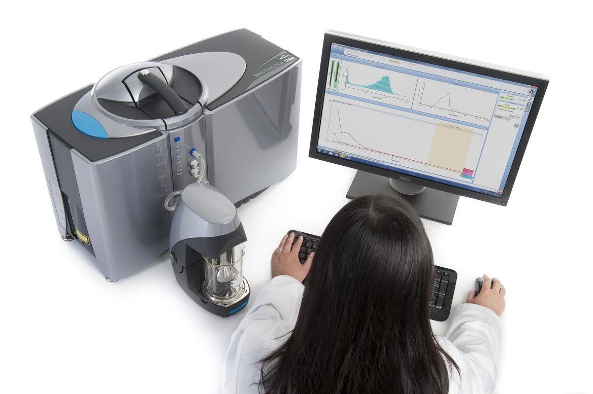 Malvern Panalytical Mastersizer 3000 particle size analyzer new software speeds method development