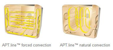 BINDER APT.line:  Highly accurate preheating chamber technology