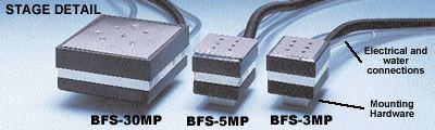 BFS-MP Series Freezing Stages for Microtomes from Physitemp