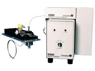 Electrolytic Conductivity Detector (ELCD)