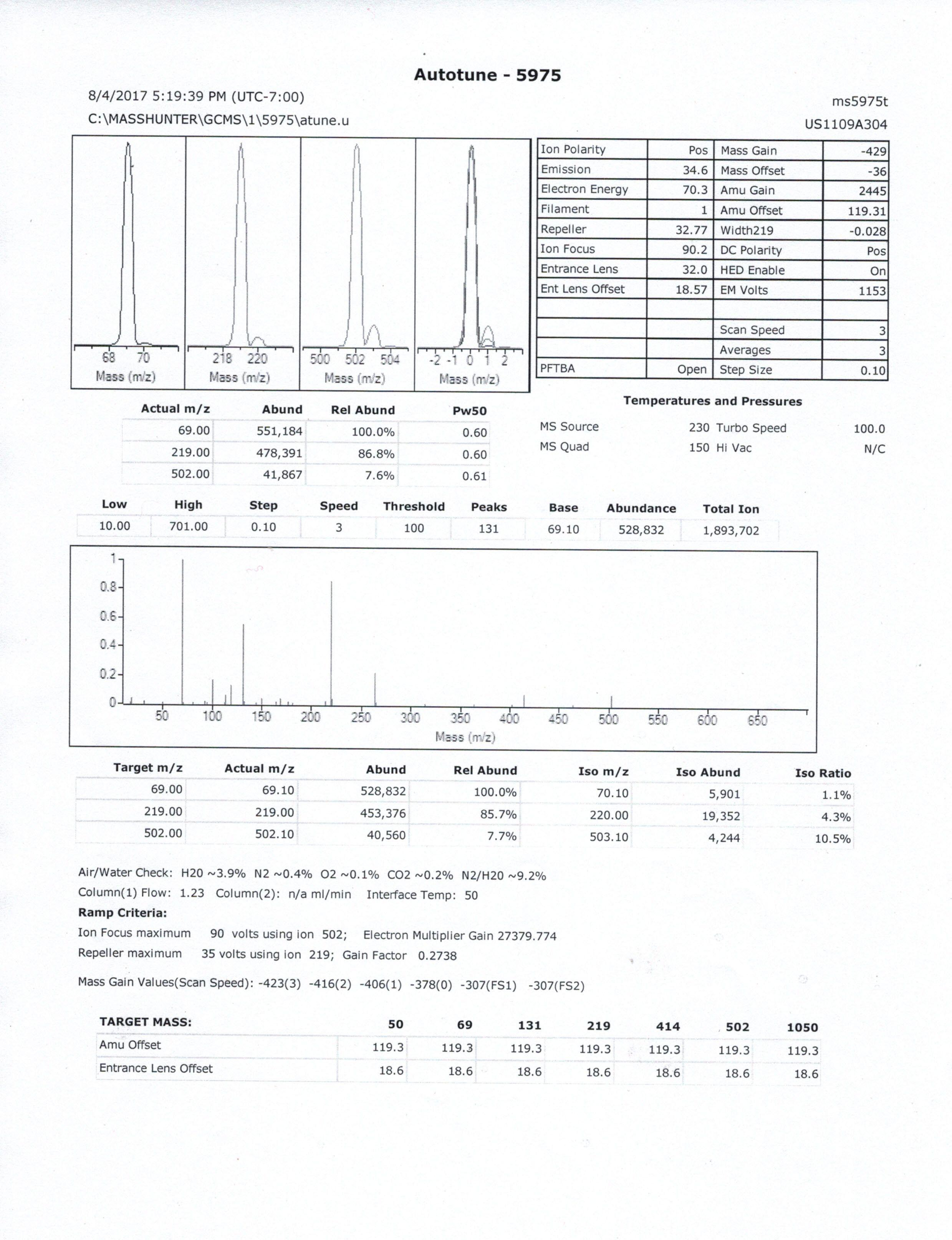 Agilent 5975T (G4362A) LTM-GC/MSD with Pfeiffer Vacuum Duo Line Pump