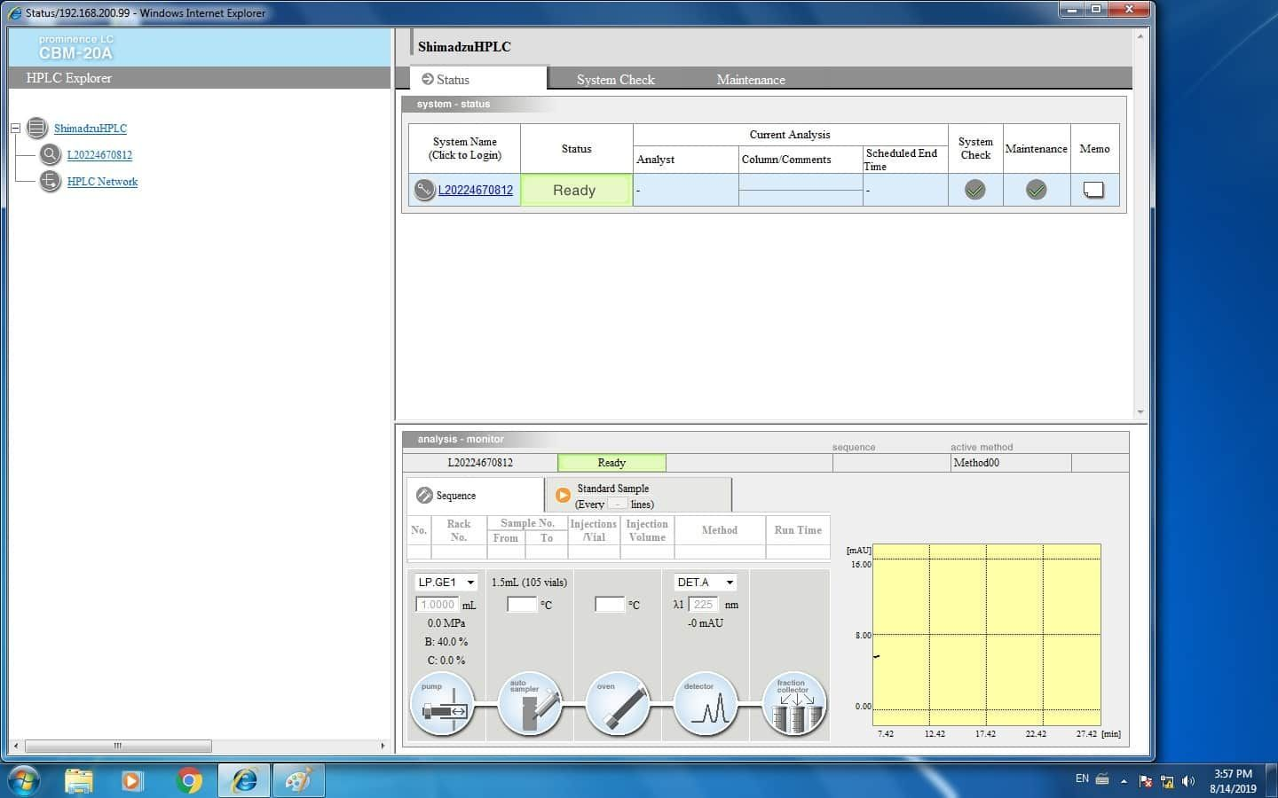Shimadzu Prominence 20 UHPLC System Including Software and Spare Parts