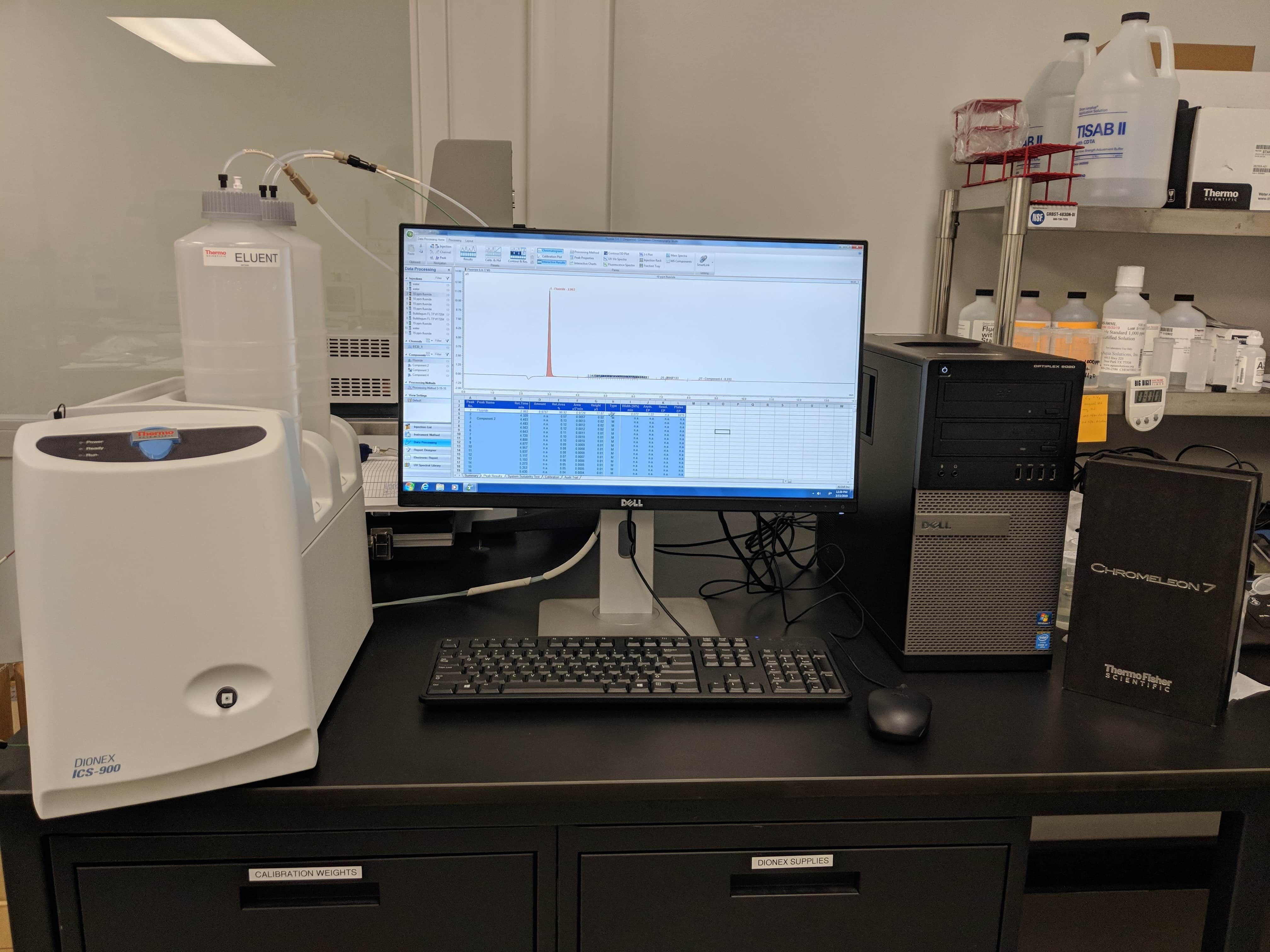 Dionex ICS-900 Ion Chromatography System