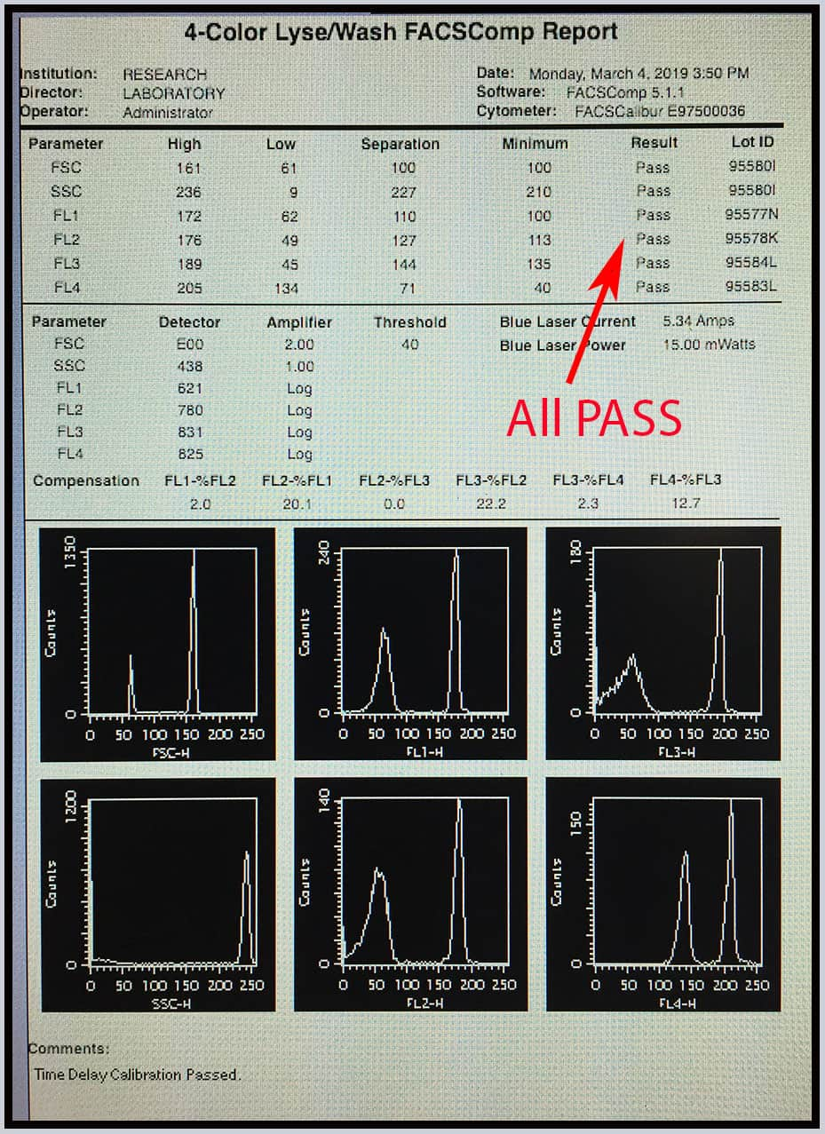 BD FACSCalibur Calibur Flow Cytometer 4 Color W WARRANTY