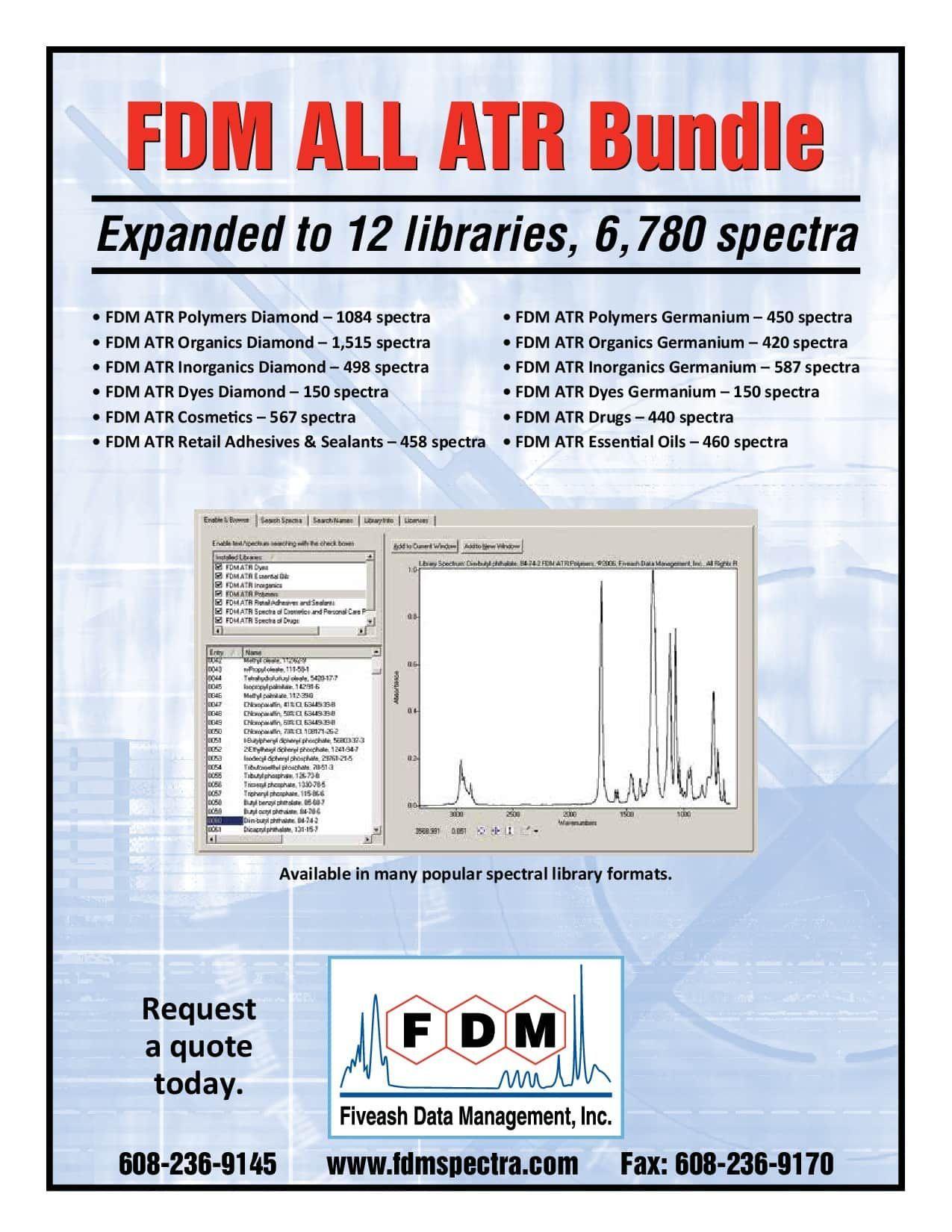 ATR Microscope + 12 ATR/FTIR Libraries