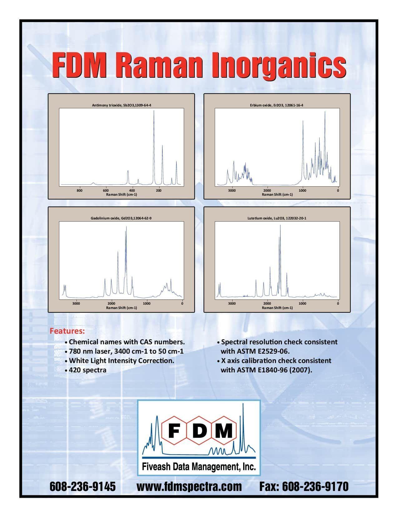 FDM Raman Inorganics