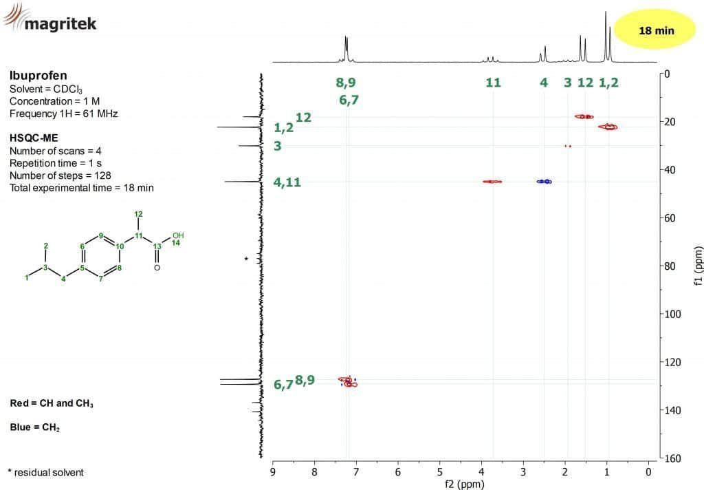 Spinsolve 60 Benchtop NMR Spectrometer