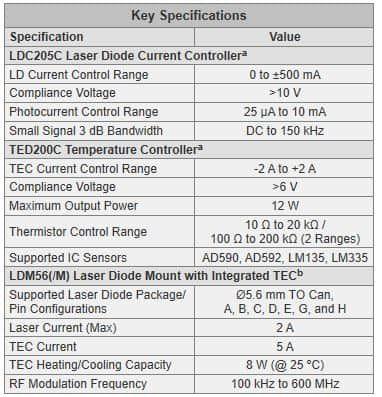 Thorlabs' LTC56 Series Kit including laser diode (LD) current and temperature controller, laser diode mount, collimating optic, and accessories