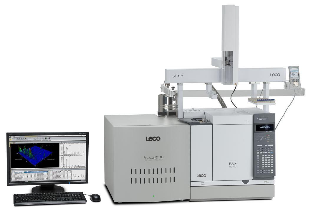 LECO Releases New Flow Modulator—FLUX™