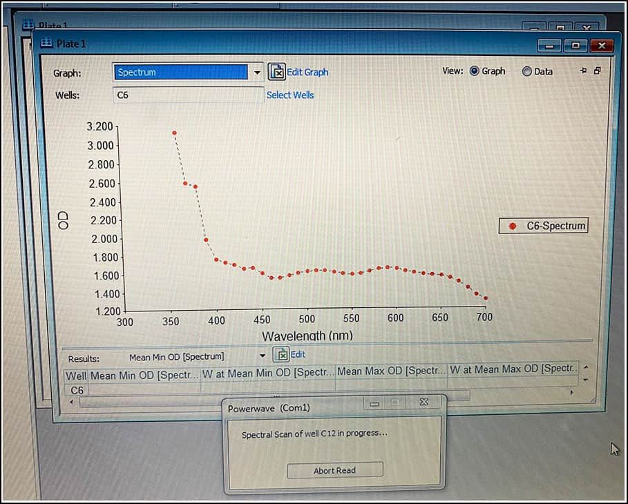 Bio-Tek PowerWave 340 Microplate Reader Scanning Spectrophotometer w WARRANTY