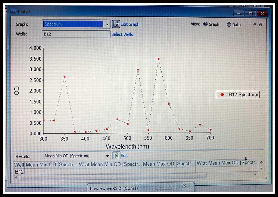 Bio-Tek PowerWave XS2 Scanning Microplate Reader Spectrophotometer W WARRANTY