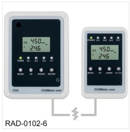 Remote CO2 Storage Safety 3 Alarm