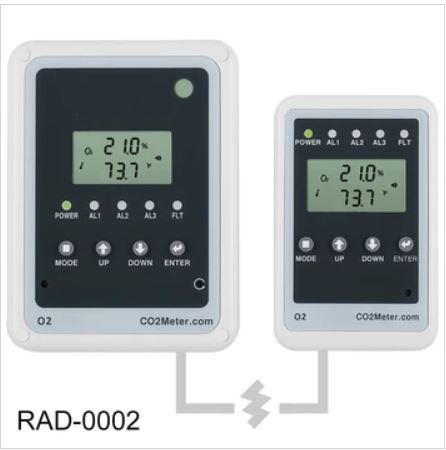 Remote Oxygen Depletion Safety Alarm