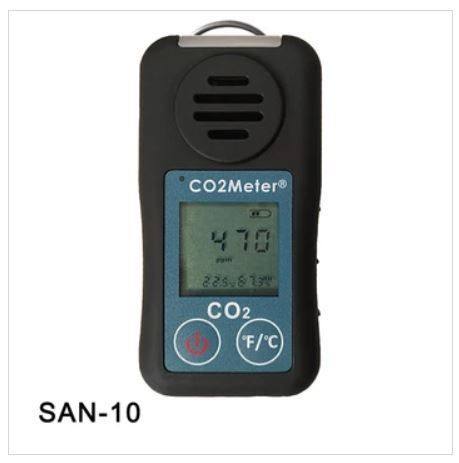 Personal 5% CO2 Safety Monitor and Data Logger