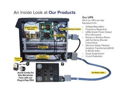 Plug And Play 10 kVA / 10,000 Watt Power Conditioner, Voltage Regulator, & Battery Backup UPS With Built In Isolation Transformer