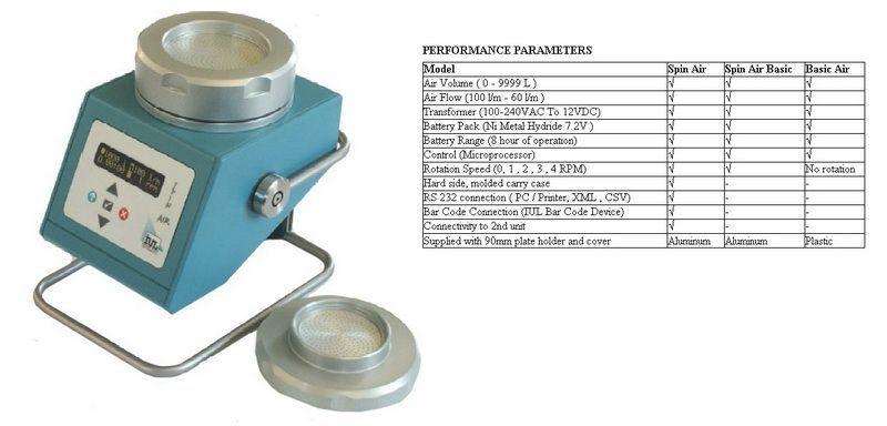 Neutec Spin Air Air Sampler